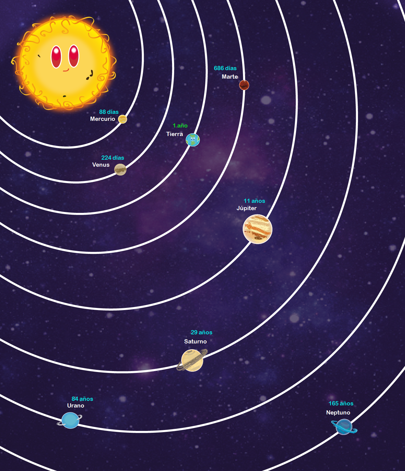 Rotation of Planets in Our Solar System (page 2) - Pics ...