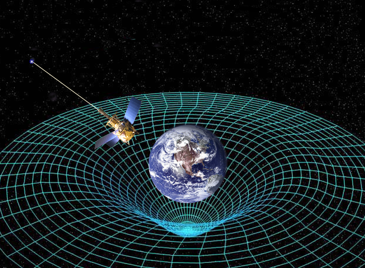 Happy New Year - The Perception of Time: Albert Einstein who formulated the Theory of General Relativity had visualized the four dimensional Space-Time Continuum. It has important applications in Theoretical Physics. For existence of Life on planet Earth, Time dtermines the Order of Succession, and Space determines the Order of Situation.