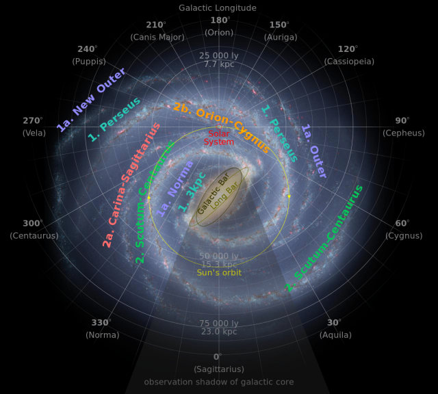 WHOLE COOKIE - WHOLE REVOLUTION - WHOLE ECLIPTIC: THE MILKY WAY GALAXY SYSTEM IS ONE OF BILLIONS OF GALAXIES THAT MAKE THE UNIVERSE. IT CONTAINS MORE THAN 100 BILLION STARS.