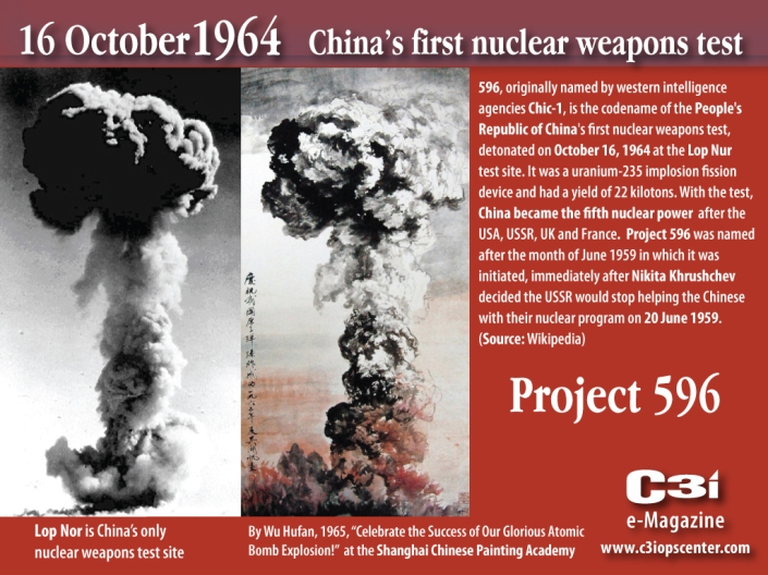 THE  EVIL  RED  EMPIRE  -  NUCLEAR  EXPANSIONISM :  RED  CHINA  CONDUCTED  ITS  FIRST  NUCLEAR  TEST  ON  OCTOBER 16,  1964  AT  LOP  NOR,  INSIDE  OCCUPIED  TIBET .  FROM  THAT  TIME  SPECIAL  FRONTIER  FORCE  STARTED  MONITORING  RED  CHINA'S  NUCLEAR  ACTIVITIES  INSIDE  TIBET .