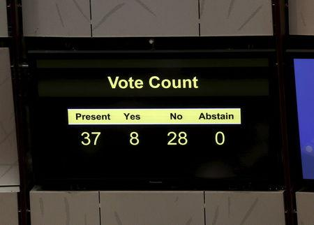 A panel showing the voting result, after many pro-China lawmakers left in between voting, is displayed at Legislative Council in Hong Kong, China June 18, 2015. REUTERS/Bobby Yip