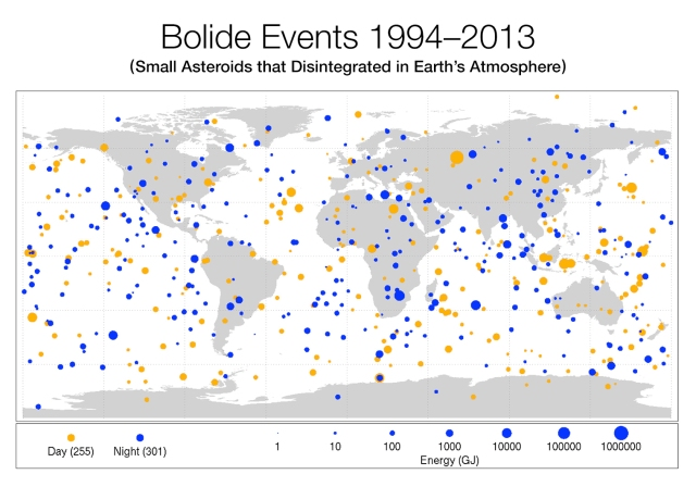 Downfall of Red Dragon - Regime Change by Bolide Impact. Refer to REVELATION, 18:1-24. Bolide Events 1994 - 2014.